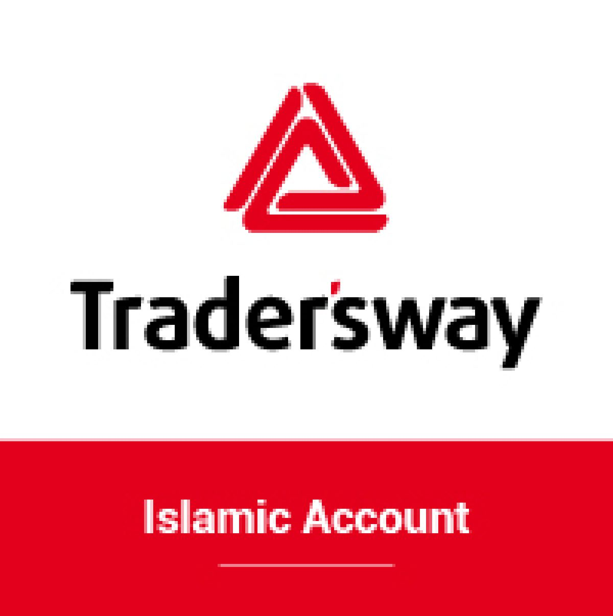 bitcoin trading guide 2021 tradersway